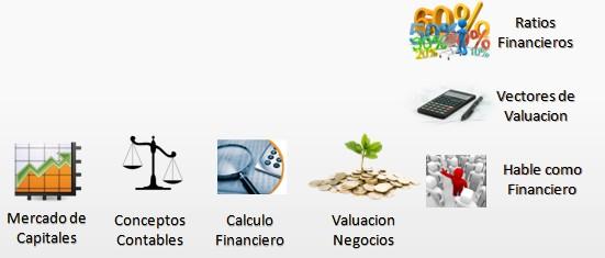 curso-finanzas-temario
